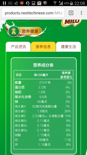 中国生活の苦労(乳) 参考画像